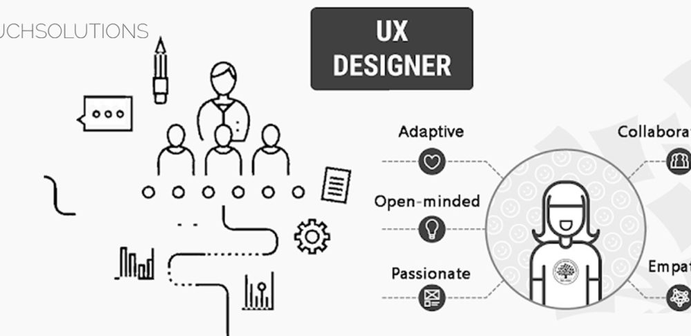5 Soft Skills Every UX Designer Should Have