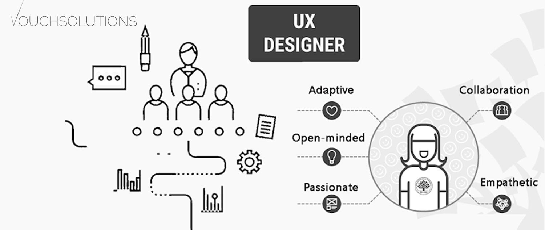 5 Soft Skills Every UX Designer Should Have